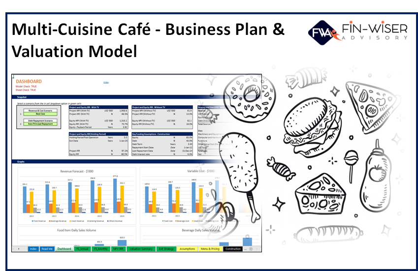 Multi Cuisine Cafe – Business Plan & Valuation Model