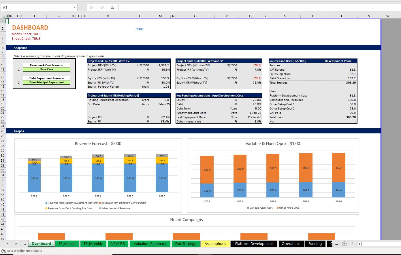 Business Plan - Crowdfunding Platform