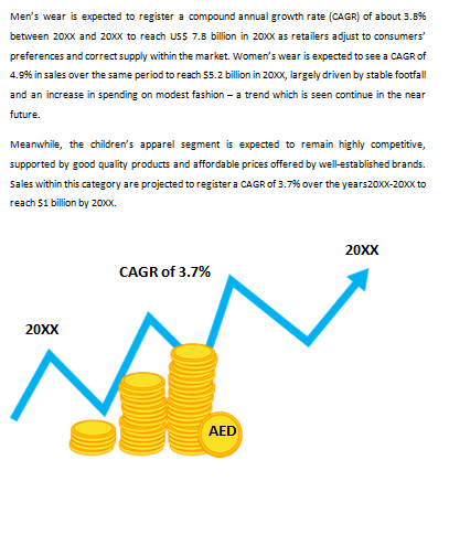 Market Research Report of Middle East Local Clothing Industry