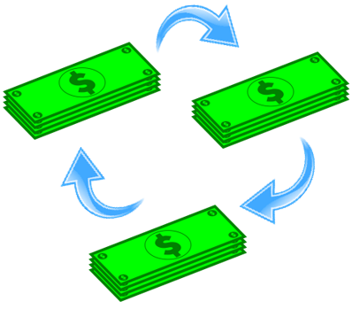 General Recurring Revenue Financial Model: 5 Year