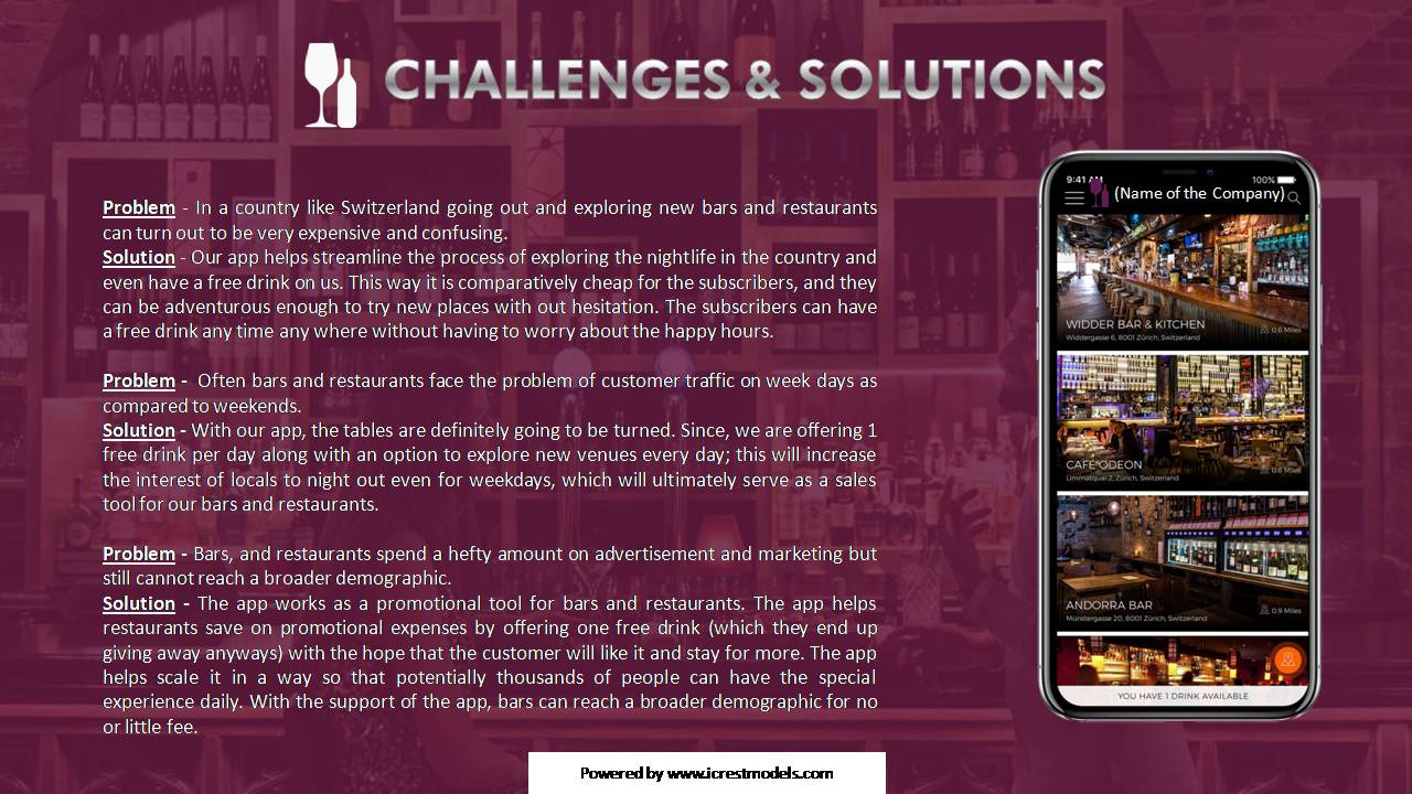 "Pitch Deck of a Mobile App Aggregator for ""Bars and Customers"""