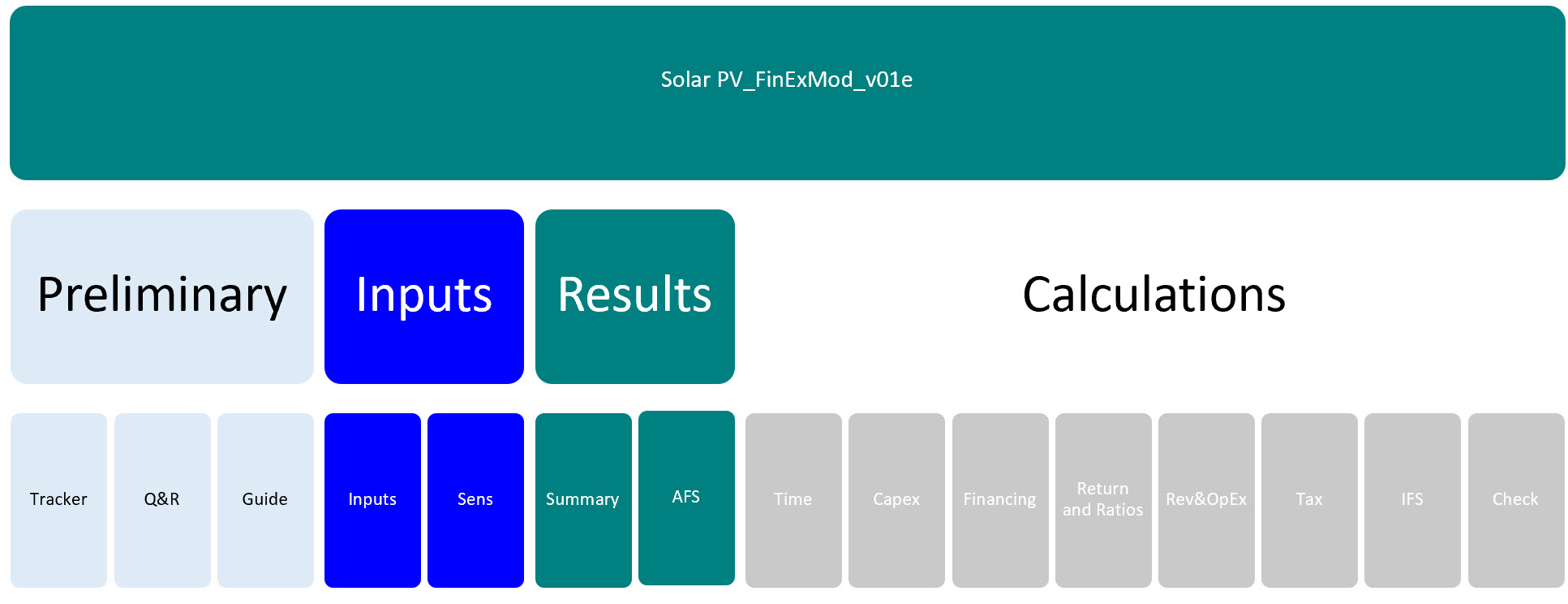 Solar PV Project Finance Model Template