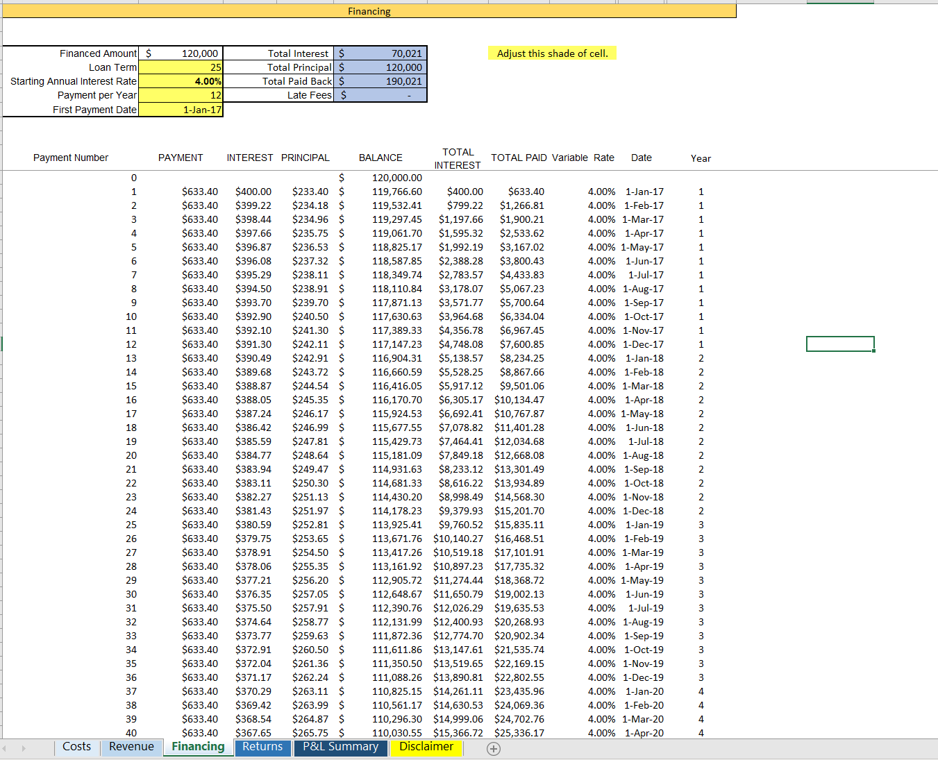 Dry Cleaning Business DCF Analysis