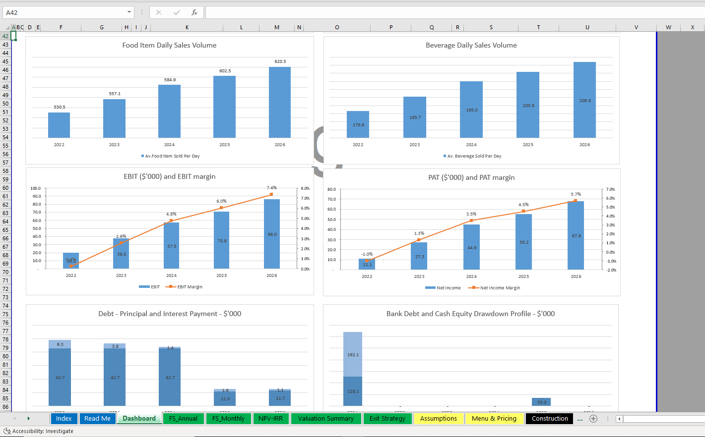 Bakery - 3 Statement Financial Model with 5 years Monthly Projection and Valuation