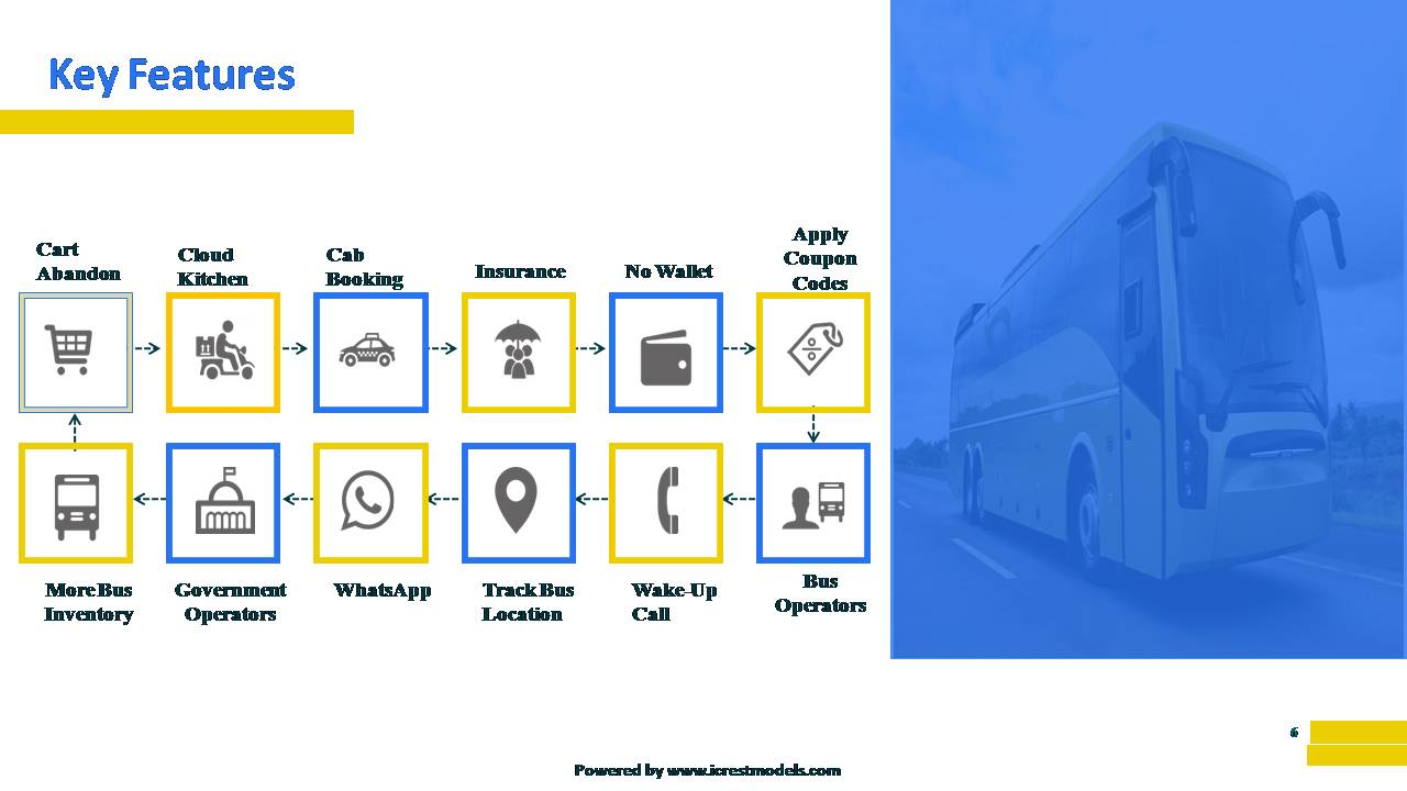 Pitch Deck of an Online Bus Booking Service