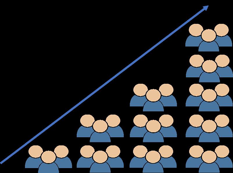 Simple 5-year SaaS Startup Financial Model