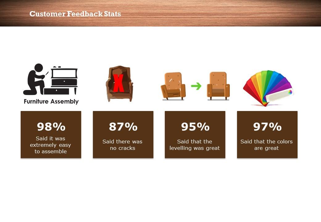 Comprehensive Sales Training Deck