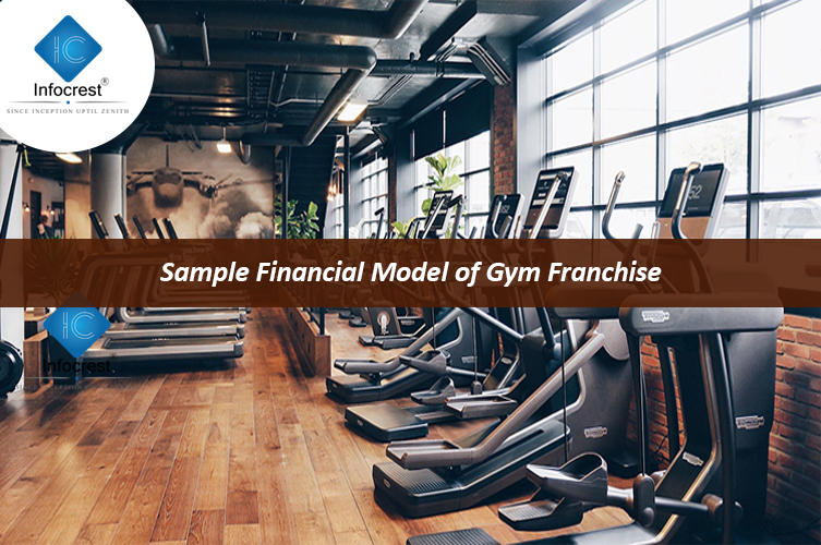 Financial Model of a Gym Business (Franchisee)
