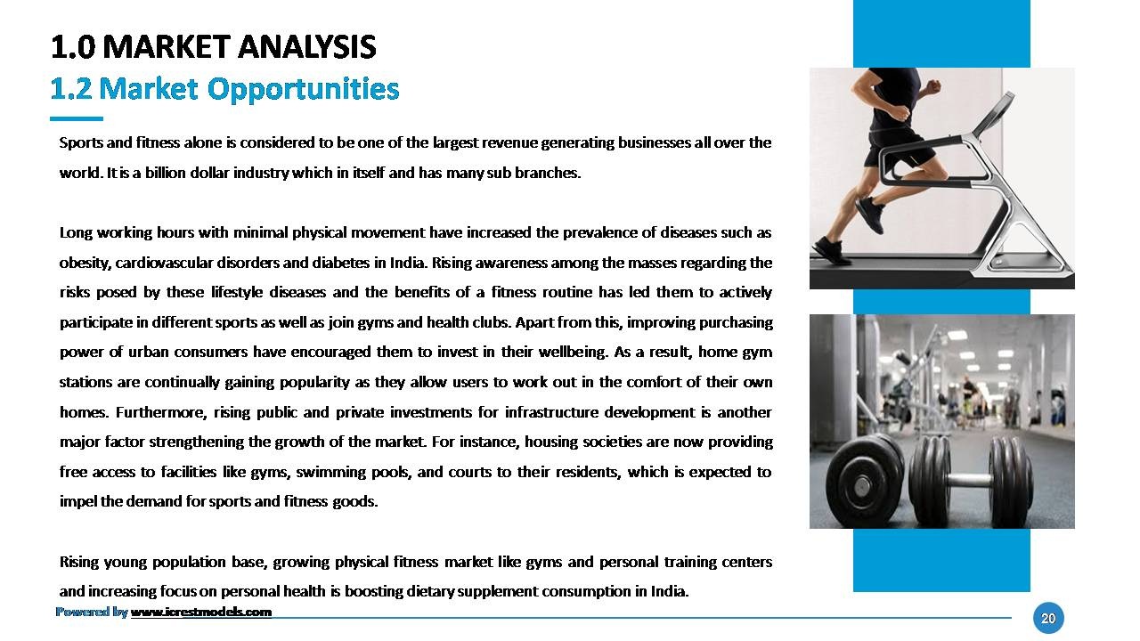 Market Research Report of Indian Nutraceutical Market