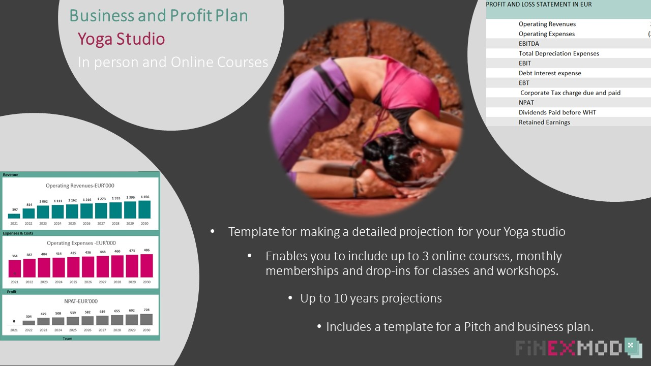 Yoga Studio Business Plan & Profit Plan (in-person and online classes and workshops)
