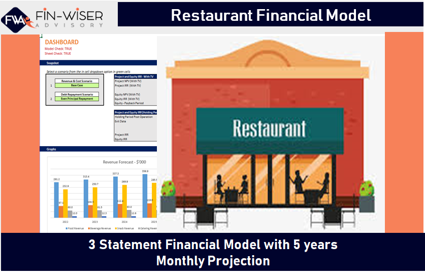 Restaurant Financial Model