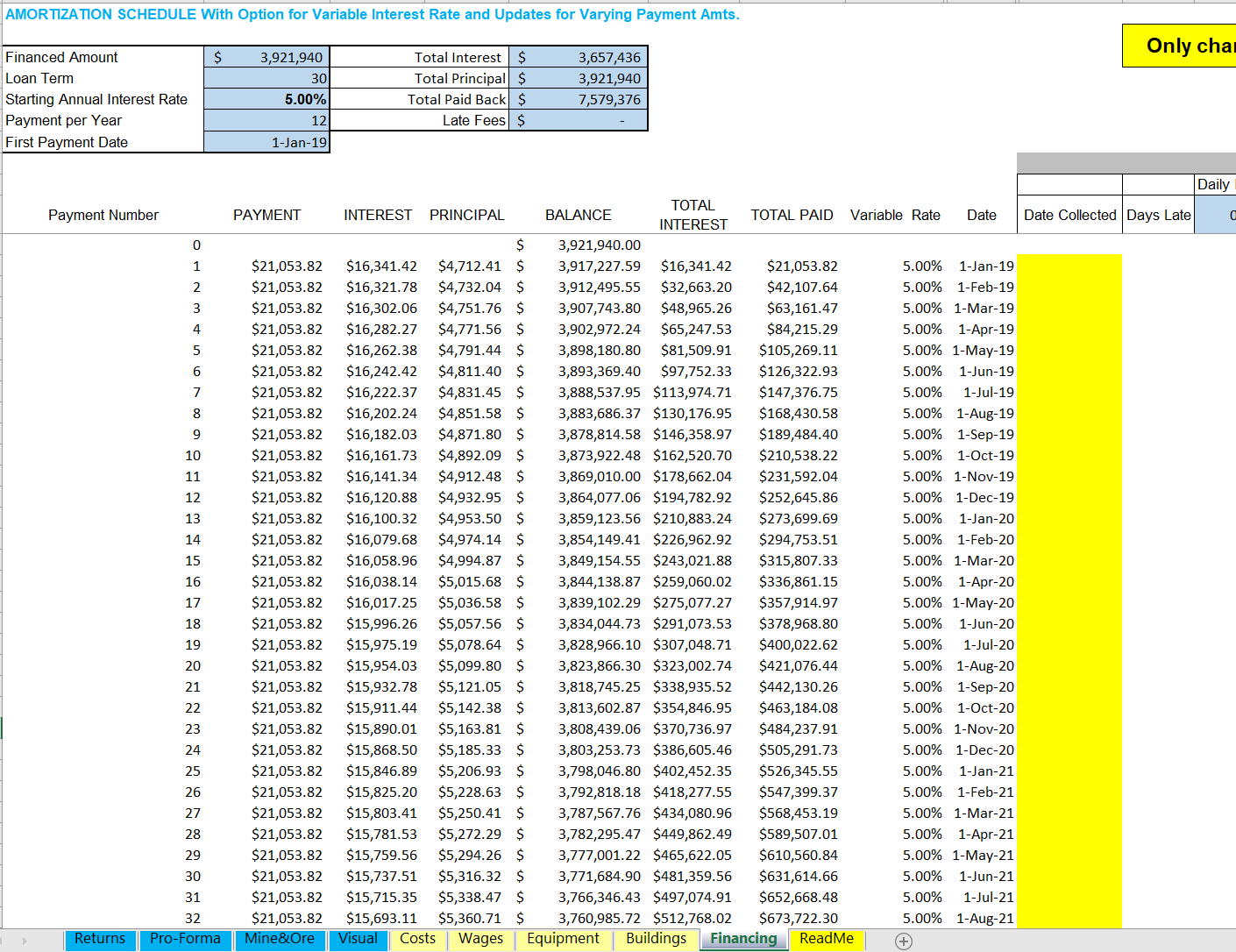 Mining Financial Model: DCF Analysis and IRR