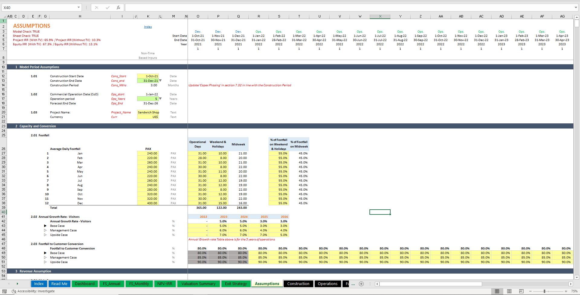 Restaurant Financial Model