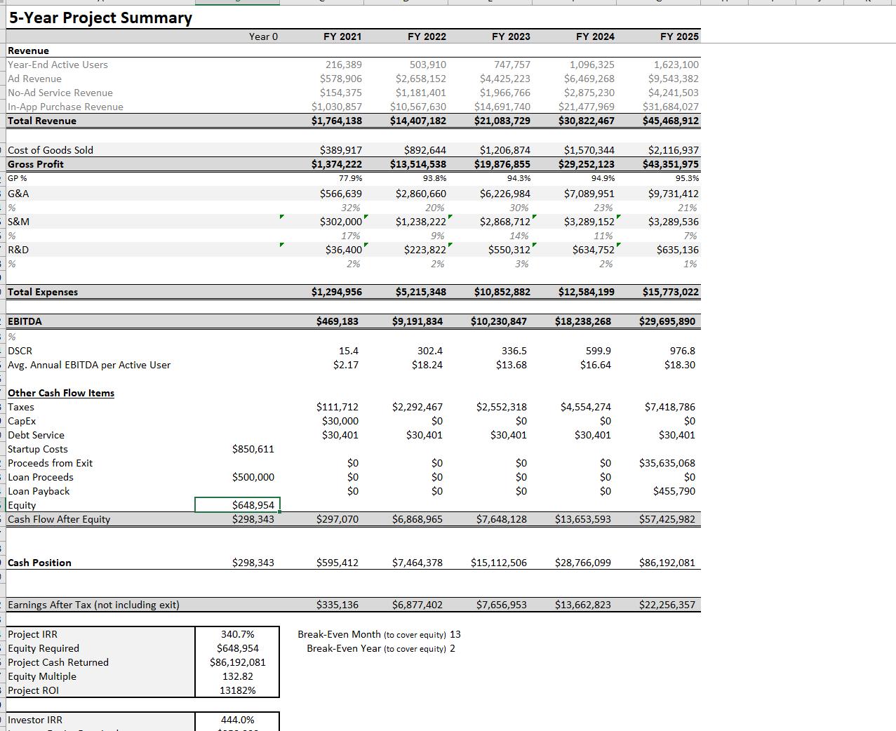 Mobile App Startup Financial Model: Multiple Revenue Drivers