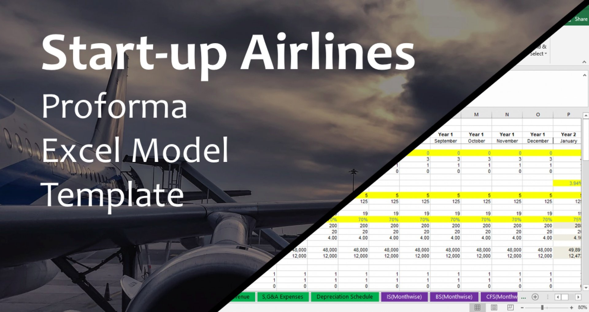 Start-up airlines model