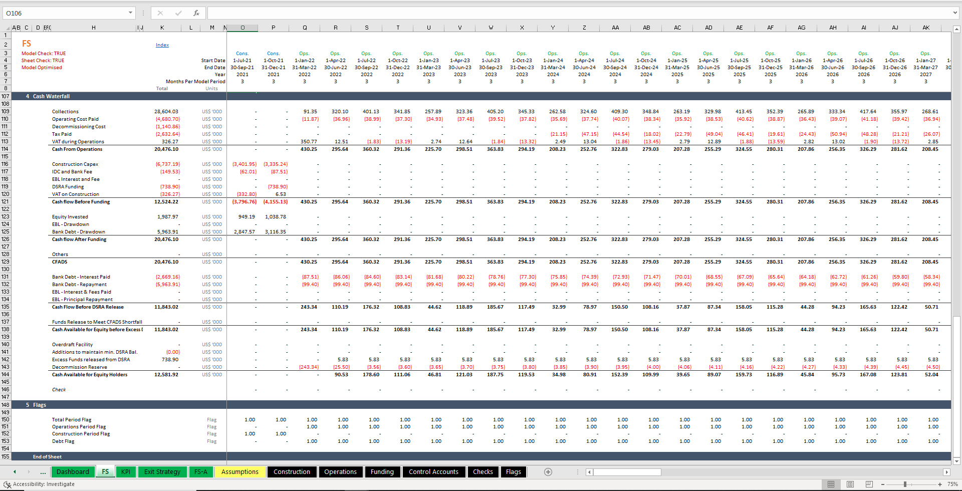 Project Feasibility - Solar Rooftop Excel Financial Model